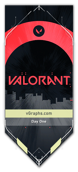 Valorant Dawn card · Day One title