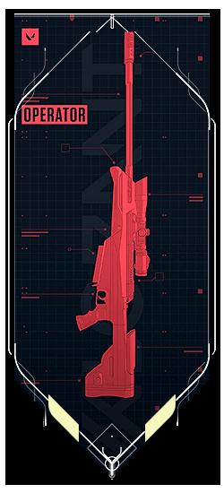Operator player card · OP Schema